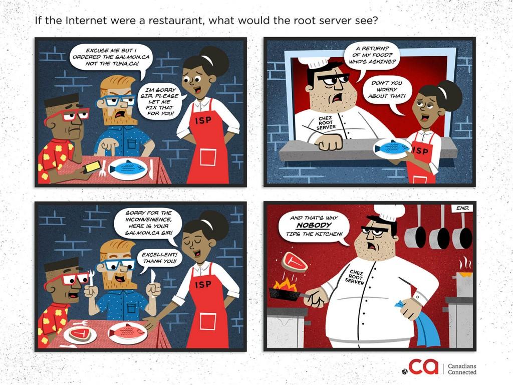 CIRA Comic