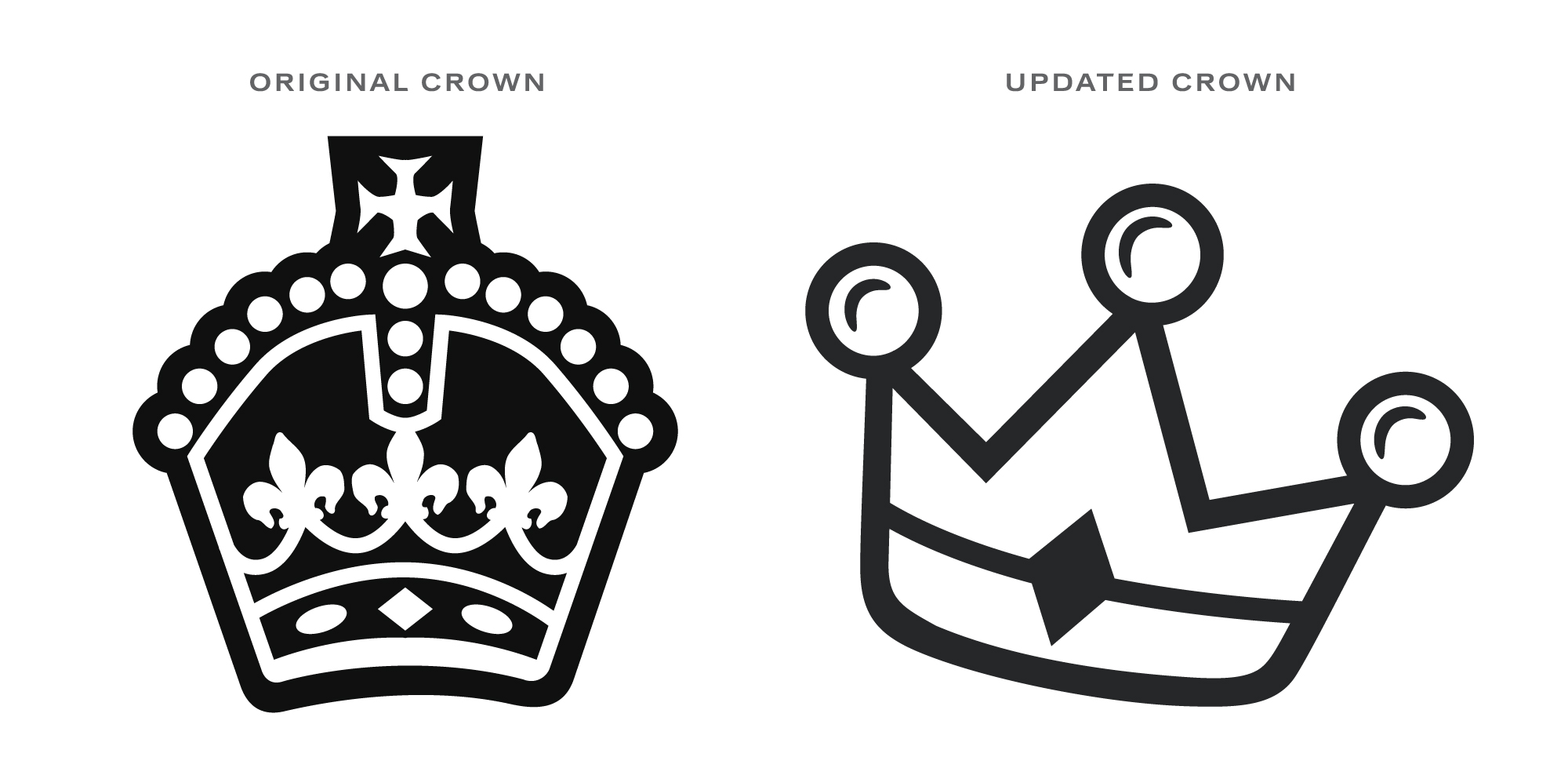 crowncomparison